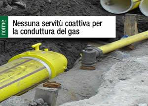 conduttura del gas