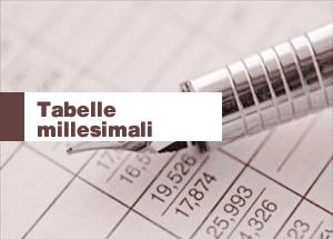 approvazione tabelle millesimali
